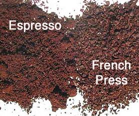 помол кофе для экспрессо и френч пресса