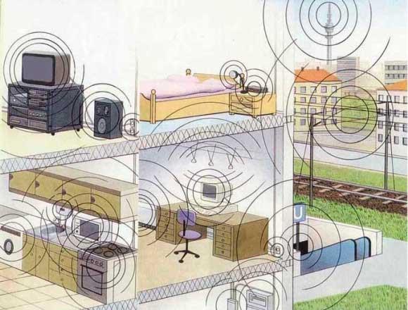 схема формирования электросмога вокруг человека