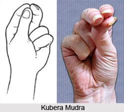 мудра Kubera