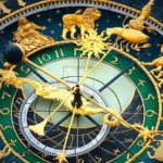 цикл Зодиака